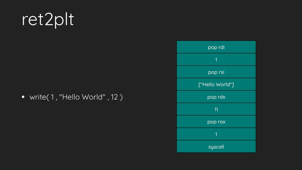 """ret2plt • write( 1 , """"Hello World"""" , 12 ) pop r..."""