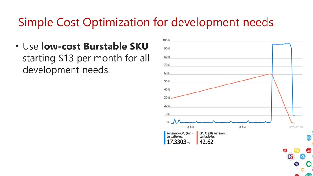 Simple Cost Optimization for development needs ...
