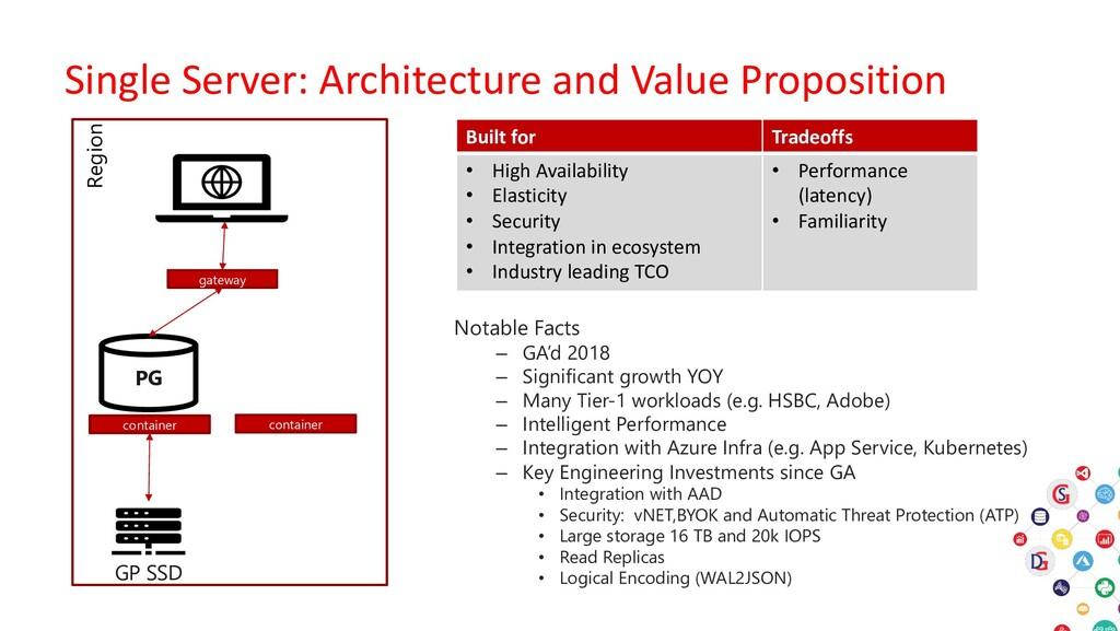 Single Server: Architecture and Value Propositi...