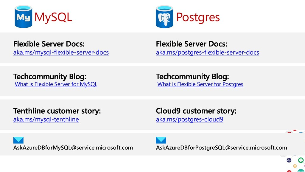 aka.ms/postgres-flexible-server-docs MySQL Post...
