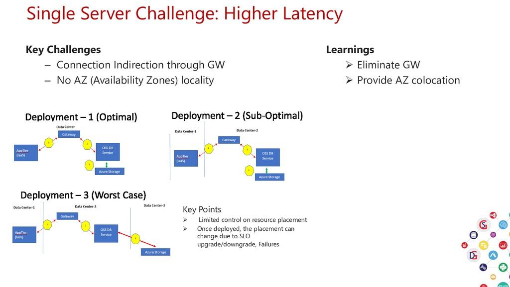 Single Server Challenge: Higher Latency Key Cha...