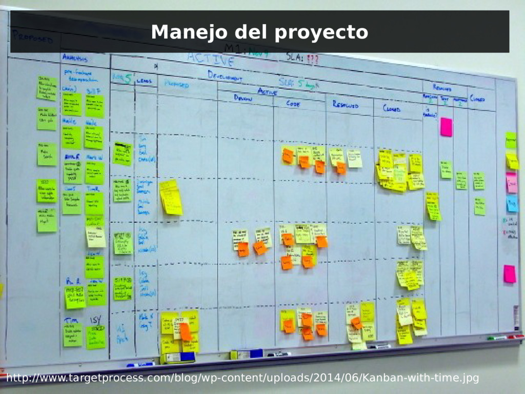 Manejo del proyecto http://www.targetprocess.co...