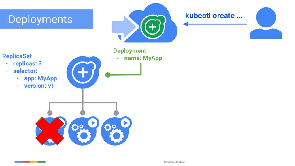 Google Cloud Platform Deployments ReplicaSet - ...