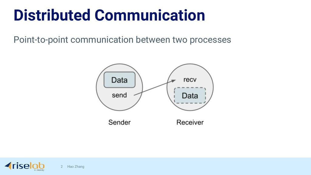 Distributed Communication 2 Hao Zhang Point-to-...