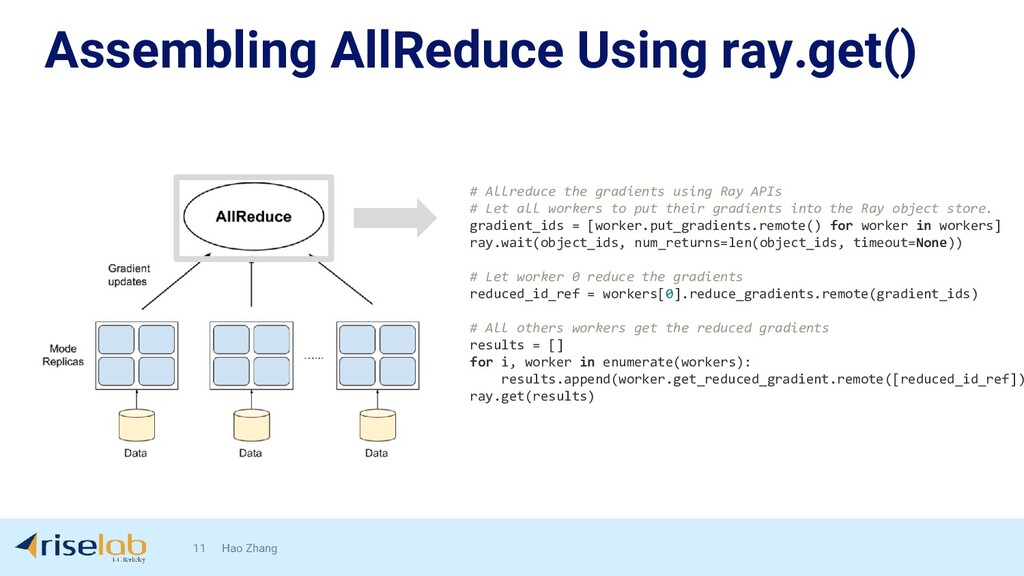 Assembling AllReduce Using ray.get() 11 Hao Zha...