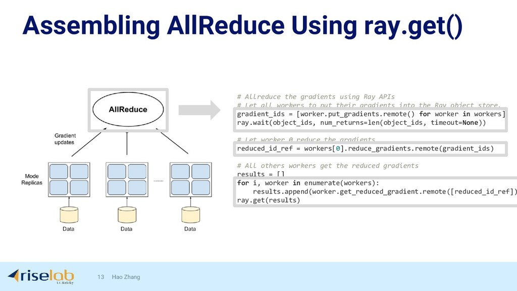 Assembling AllReduce Using ray.get() 13 Hao Zha...