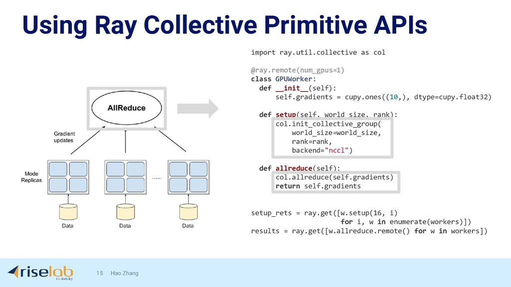 Using Ray Collective Primitive APIs 15 Hao Zhan...