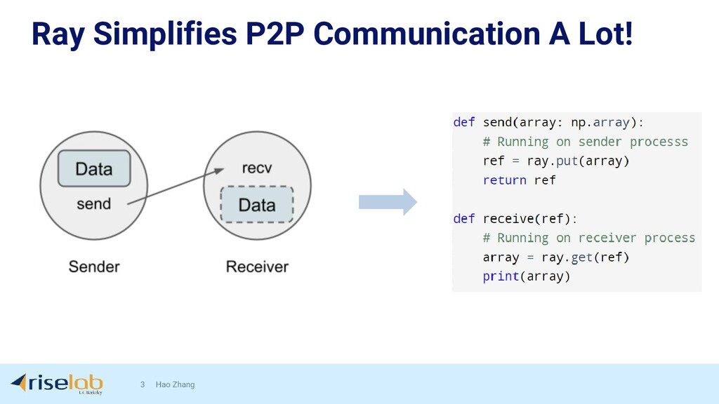 Ray Simplifies P2P Communication A Lot! 3 Hao Z...