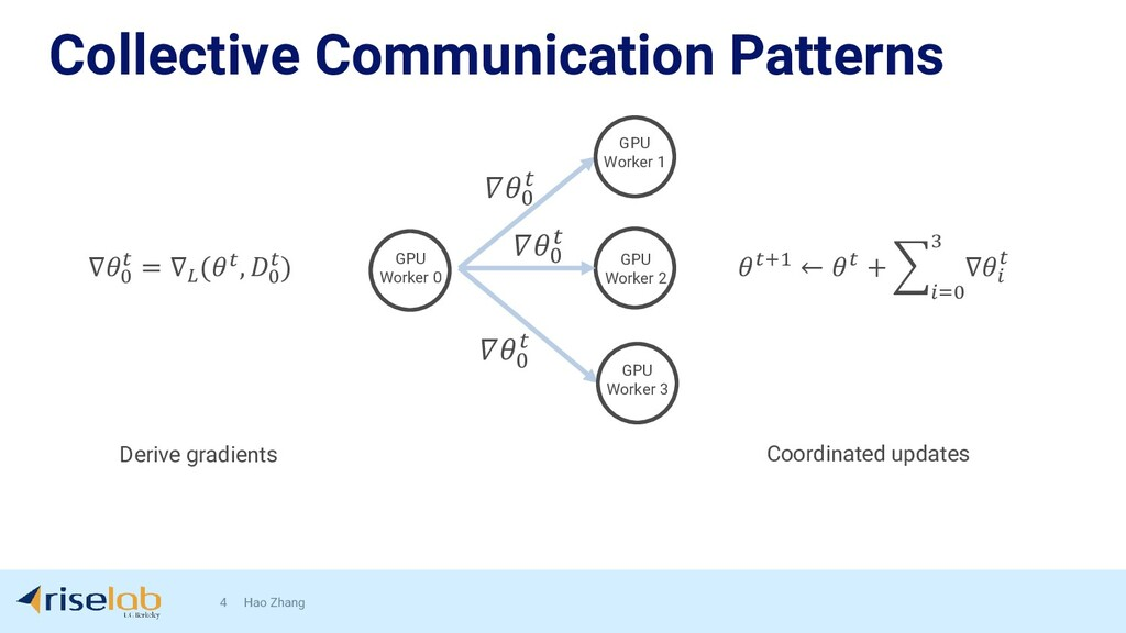 Collective Communication Patterns 4 Hao Zhang G...