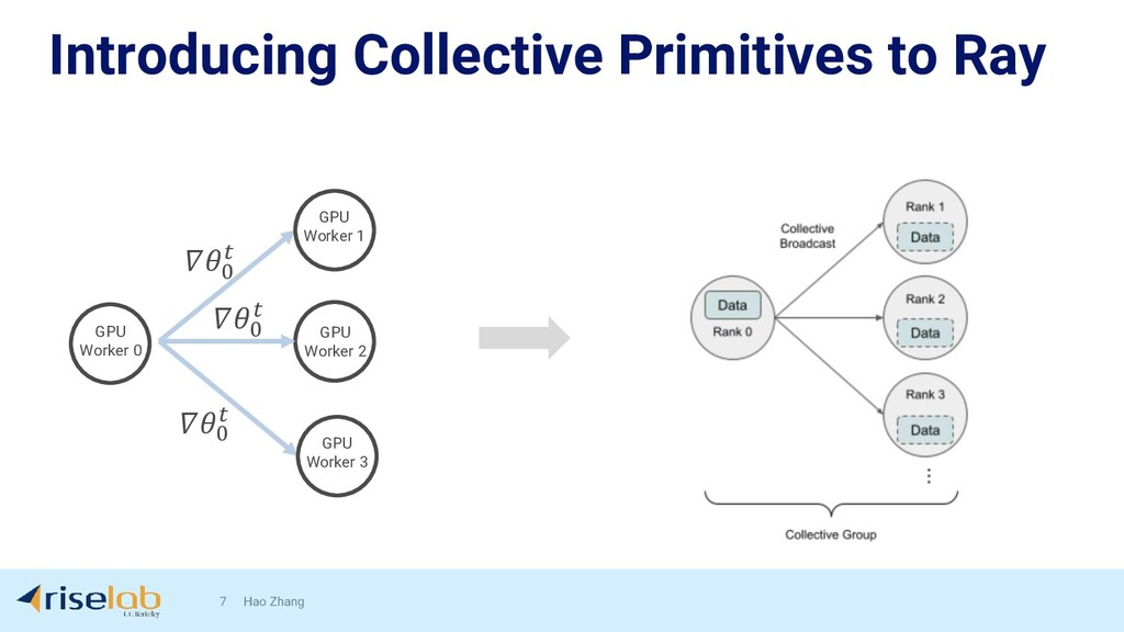 Introducing Collective Primitives to Ray 7 Hao ...