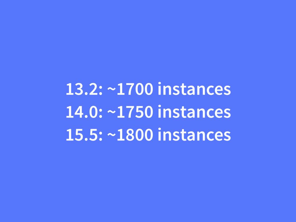 13.2: ~1700 instances 14.0: ~1750 instances 15....