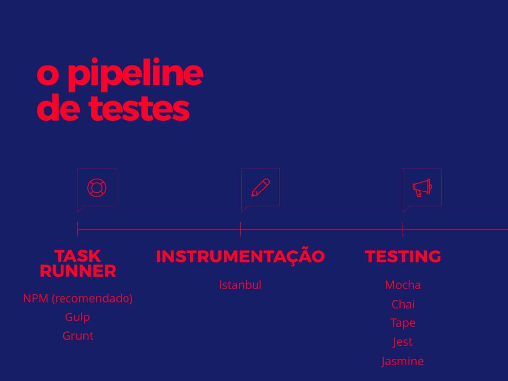 o pipeline de testes TASK RUNNER NPM (recomenda...