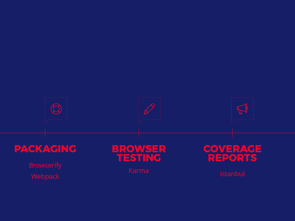 BROWSER TESTING Karma COVERAGE REPORTS Istanb...