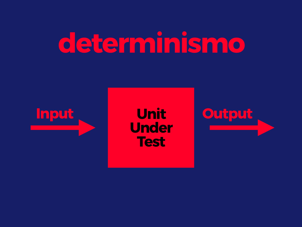 determinismo Input Output Unit Under Test