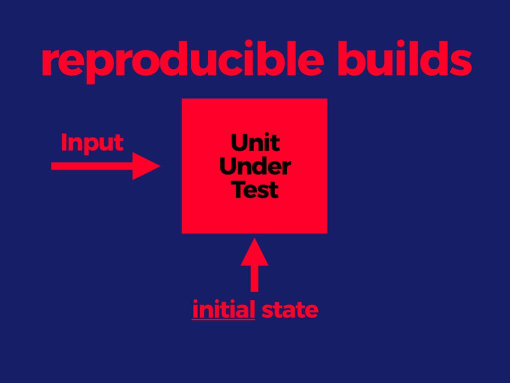 reproducible builds Input Unit Under Test initi...