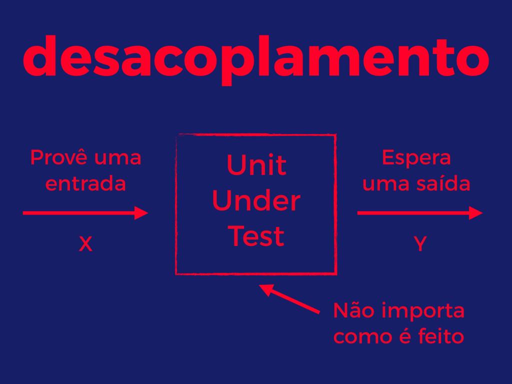 desacoplamento Unit Under Test Provê uma entrad...
