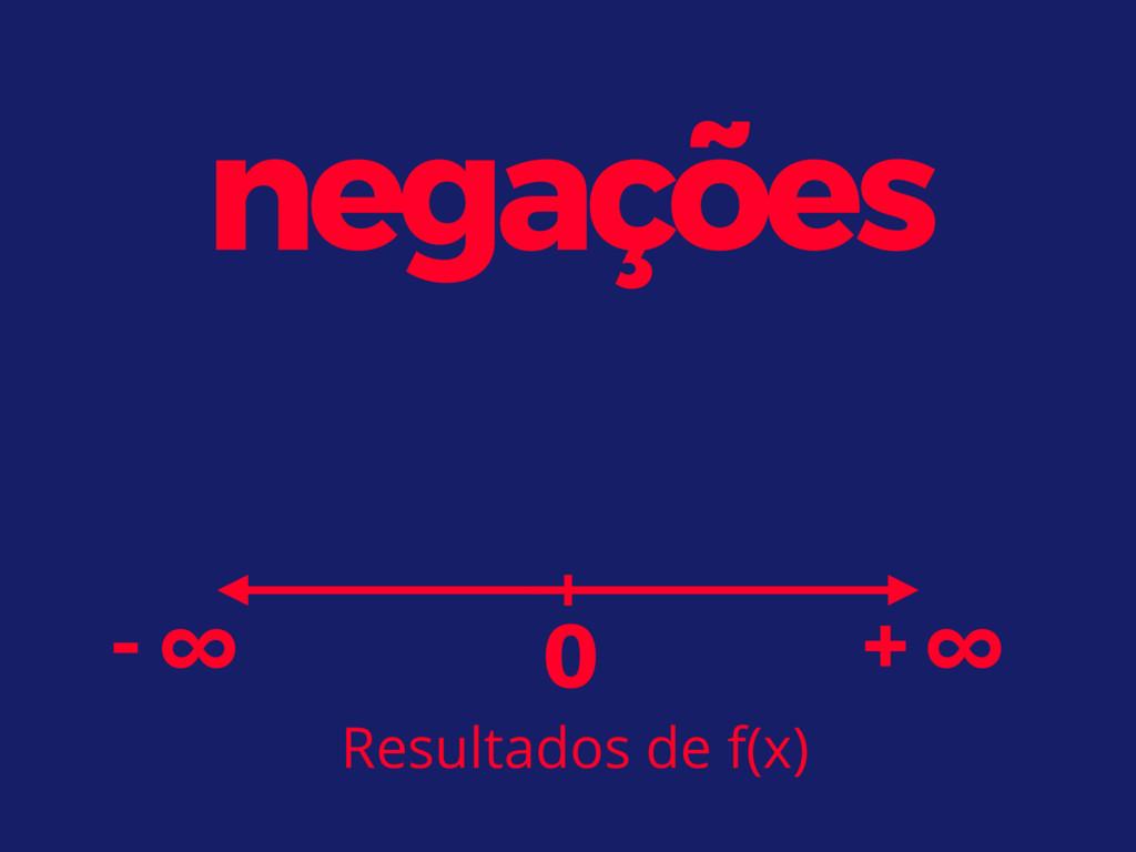 + ∞ - ∞ 0 Resultados de f(x) negações