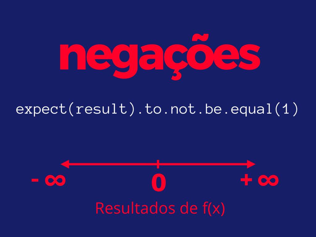 + ∞ - ∞ 0 Resultados de f(x) expect(result).to....