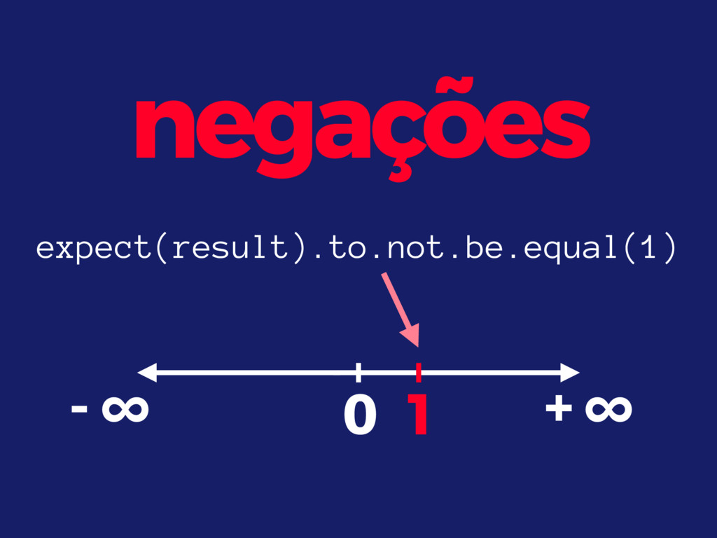 + ∞ - ∞ 0 1 expect(result).to.not.be.equal(1) n...