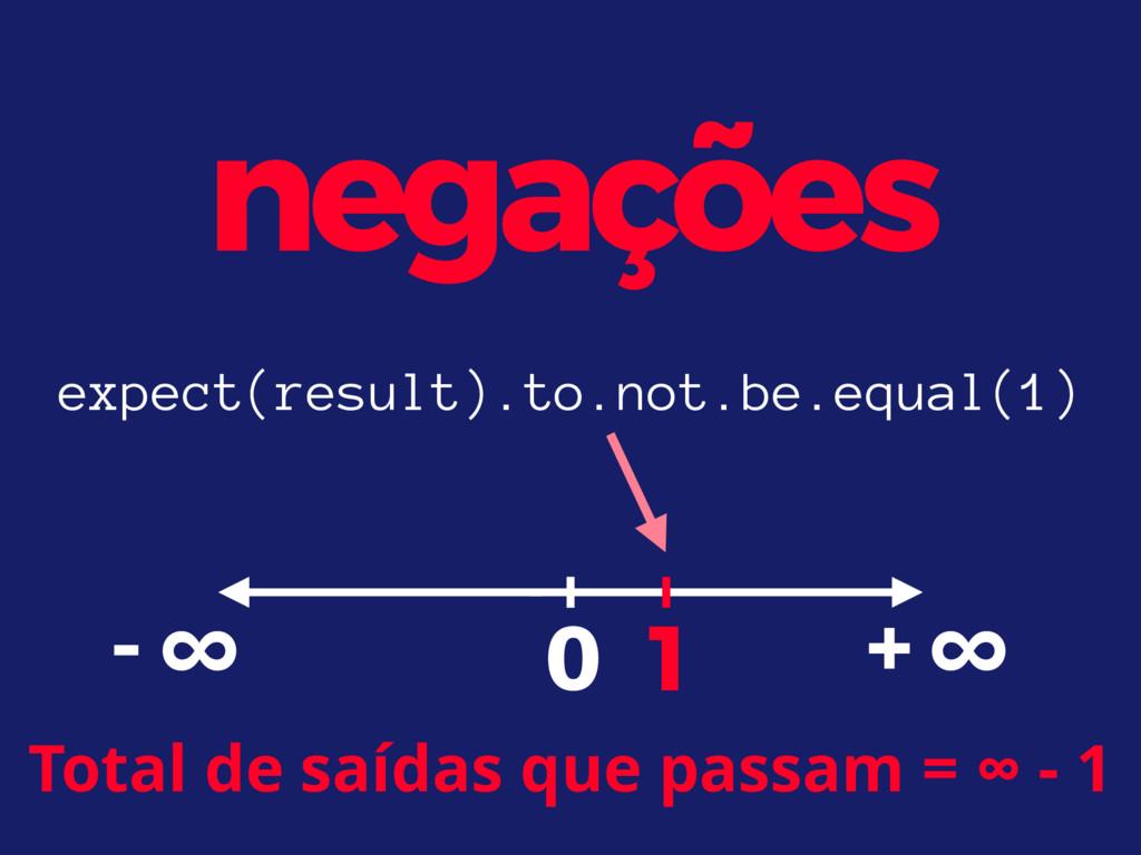 negações + ∞ - ∞ 0 1 expect(result).to.not.be.e...