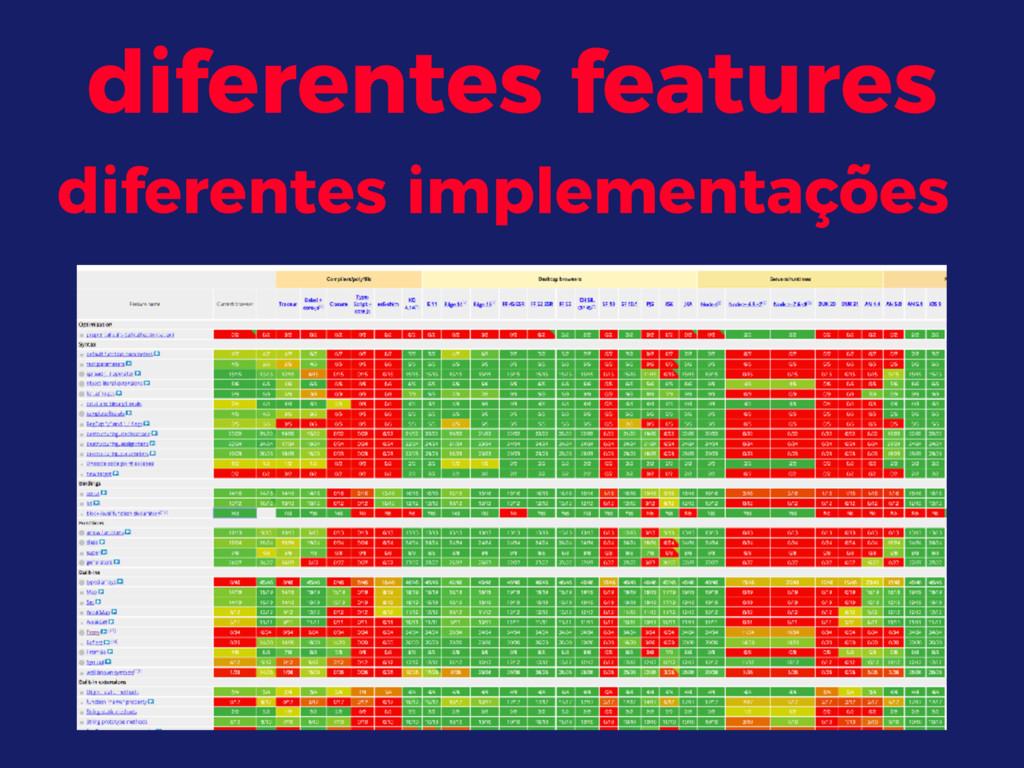 diferentes features diferentes implementações