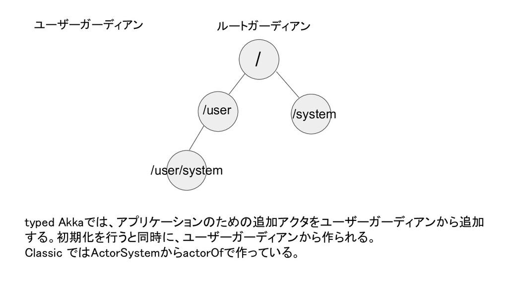 ユーザーガーディアン typed Akkaでは、アプリケーションのための追加アクタをユーザー...