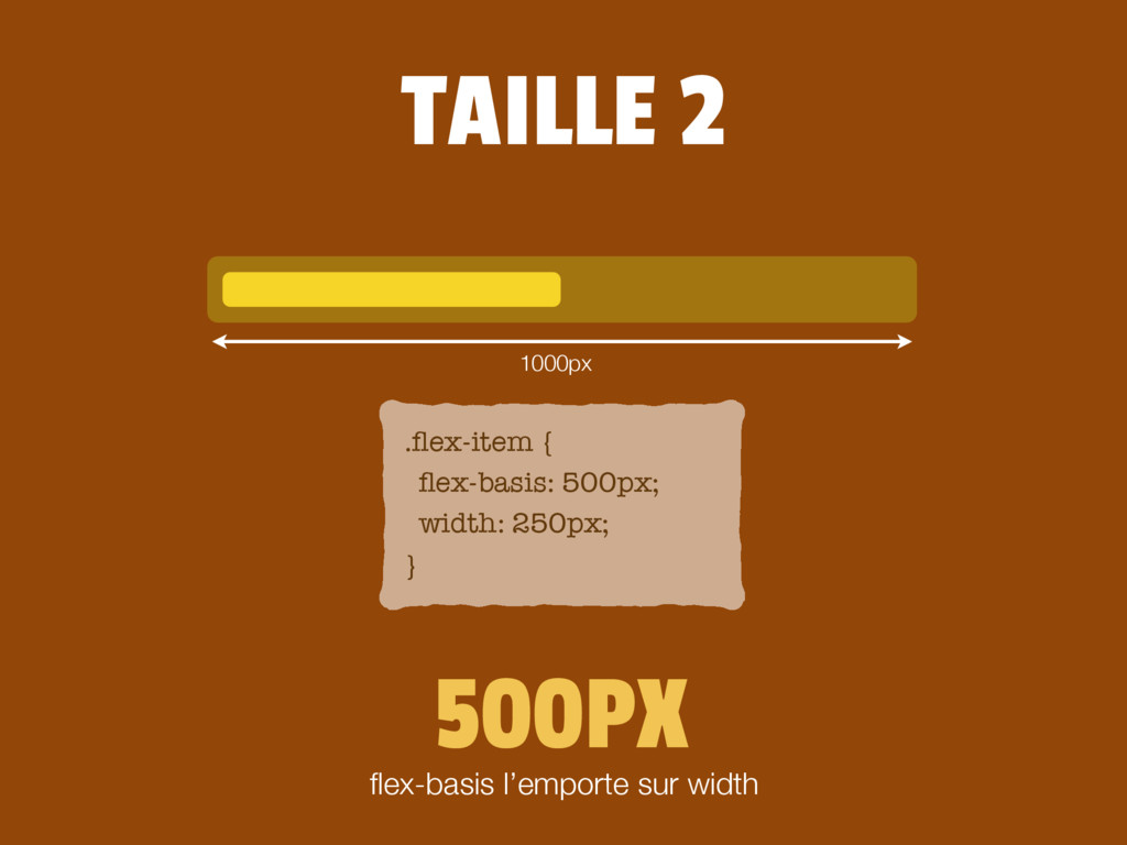 .flex-item { flex-basis: 500px; width: 250px; } 5...