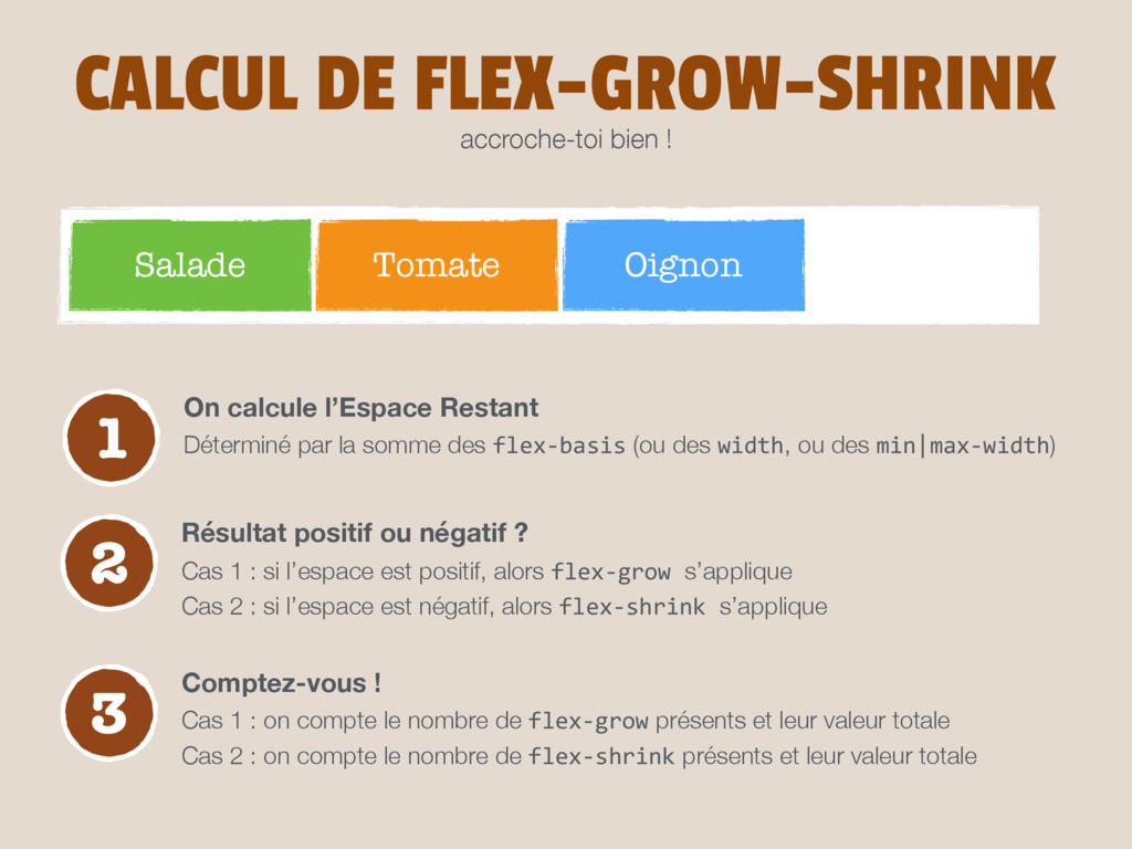CALCUL DE FLEX-GROW-SHRINK accroche-toi bien ! ...