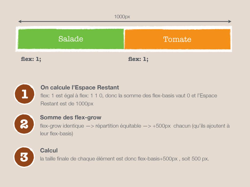 Salade Tomate 1 On calcule l'Espace Restant flex...