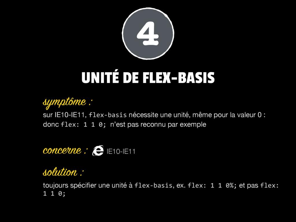 UNITÉ DE FLEX-BASIS sur IE10-IE11, flex-basis n...