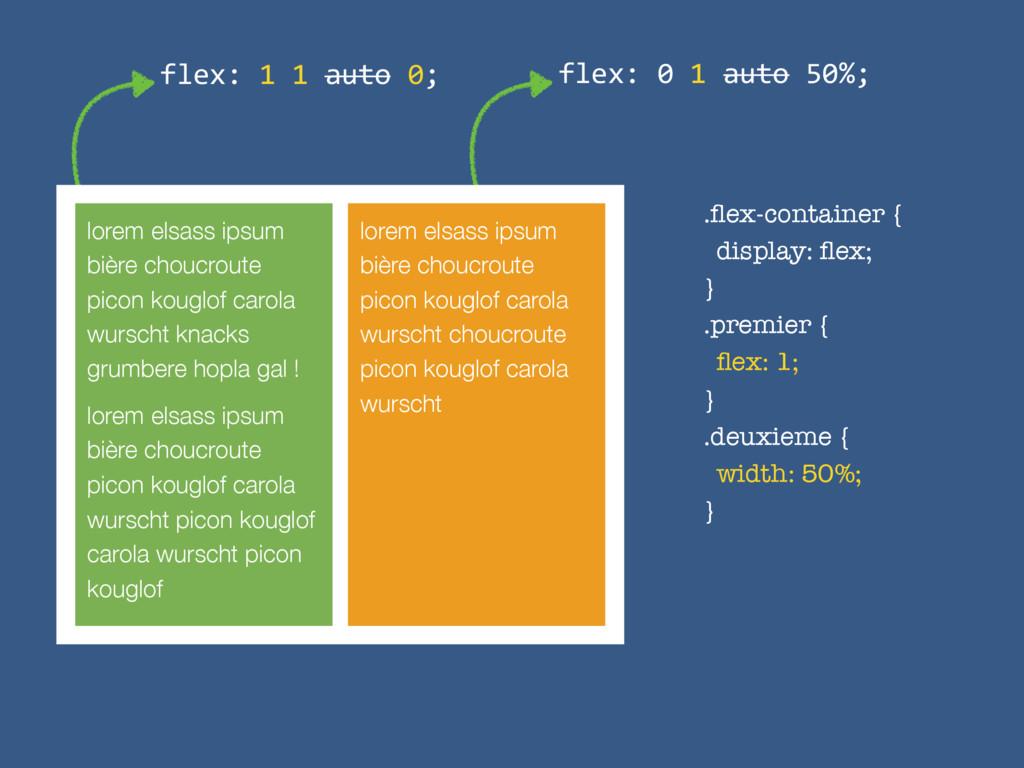 .flex-container { display: flex; } .premier { flex...