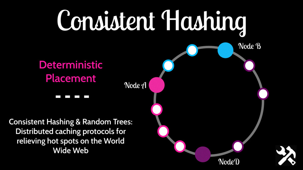 Consistent Hashing Deterministic Placement Node...