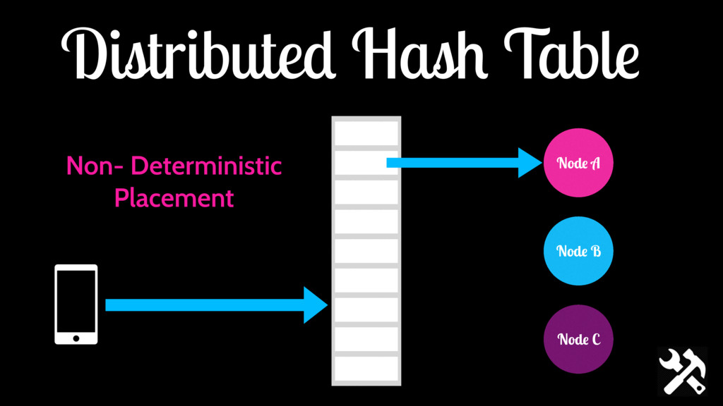 Distributed Hash Table Non- Deterministic Place...