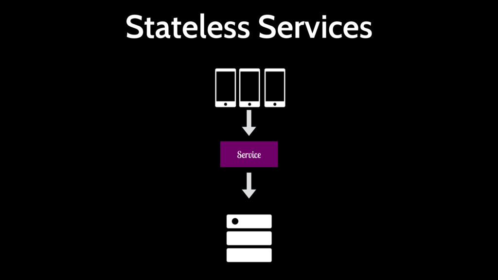 Stateless Services Service