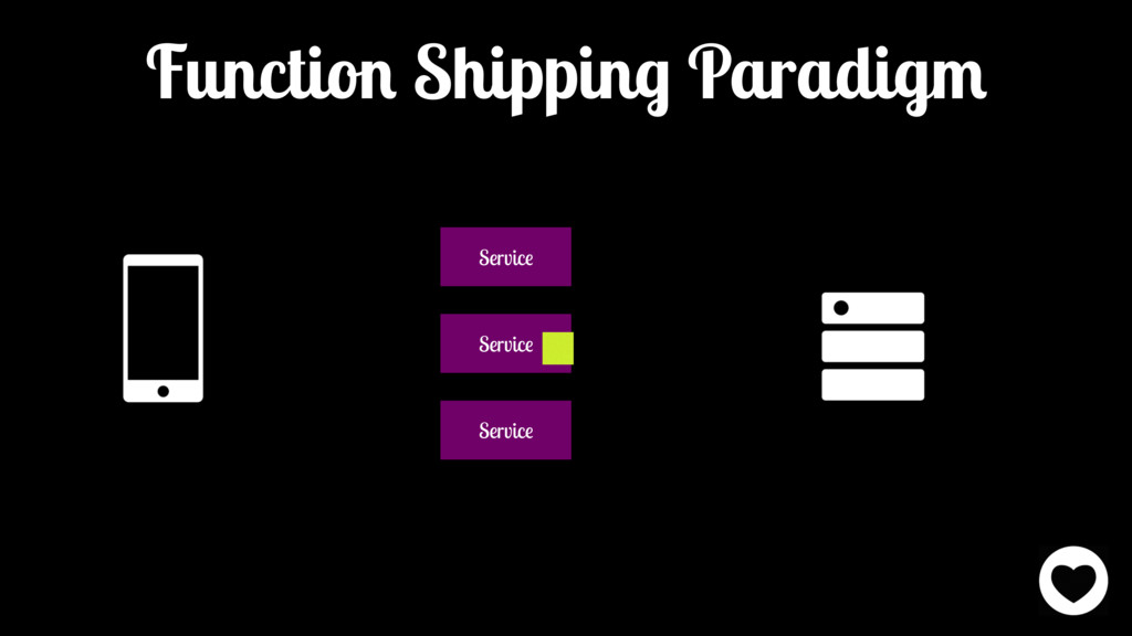 Function Shipping Paradigm Service Service Serv...