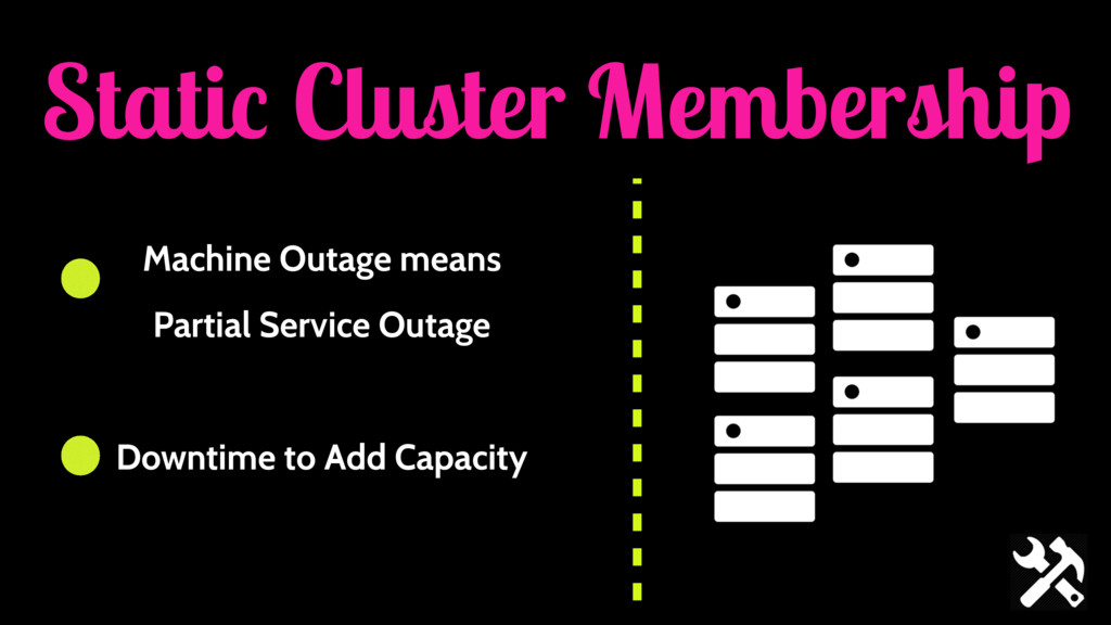 Static Cluster Membership Machine Outage means ...