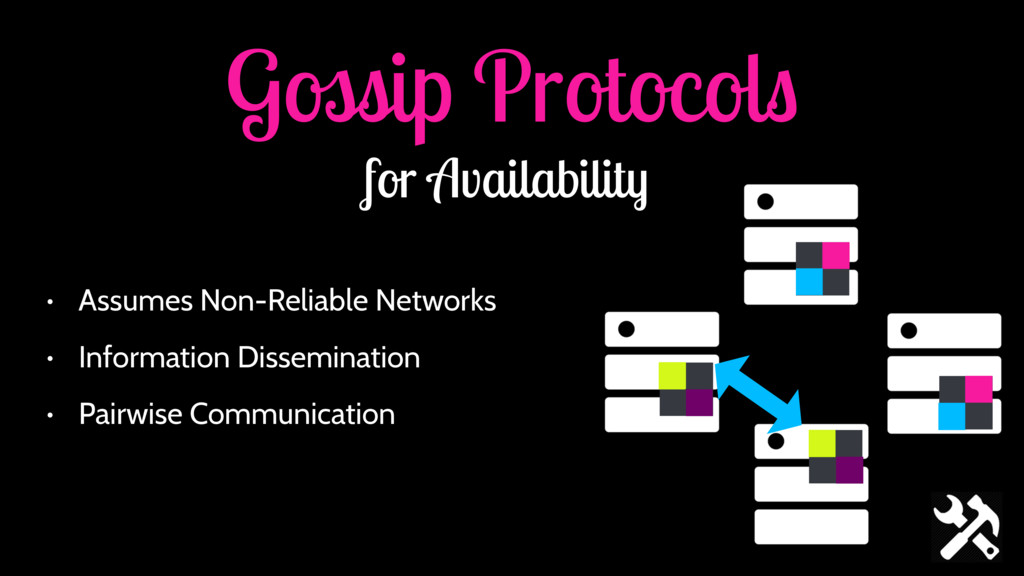 Gossip Protocols for Availability • Assumes Non...