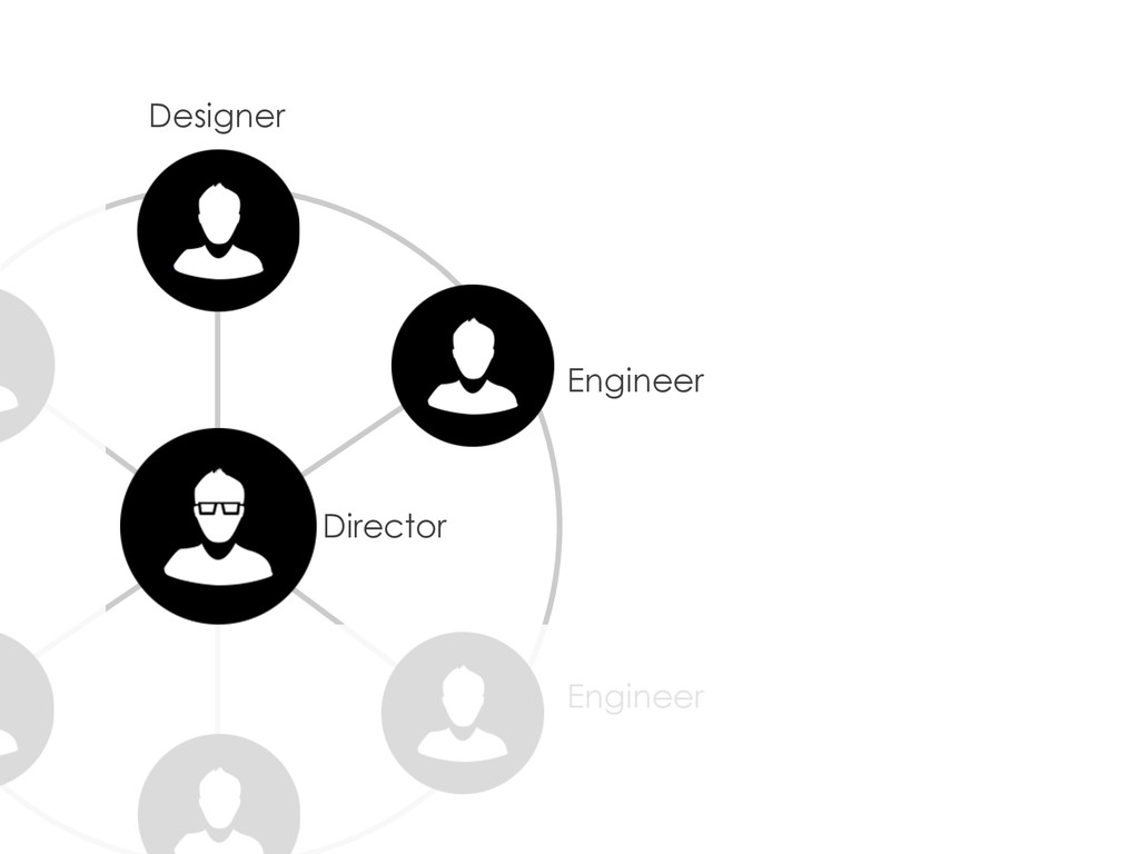 Director Designer Engineer Engineer