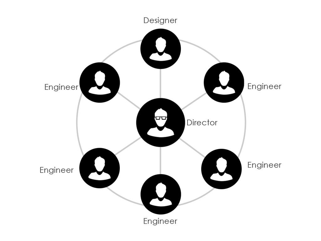 Director Designer Engineer Engineer Engineer En...