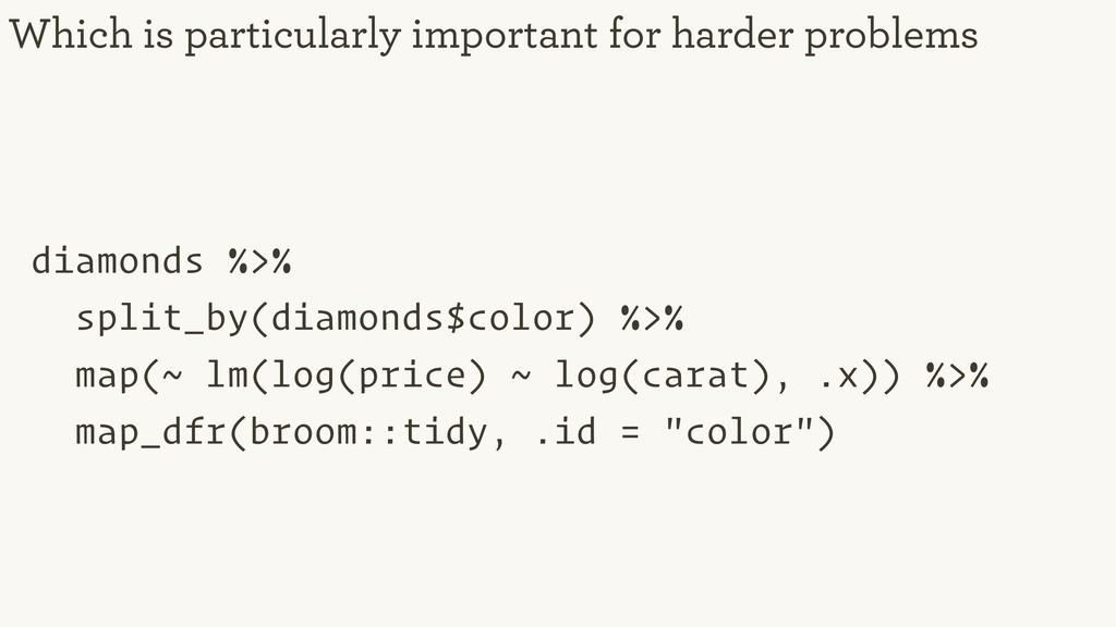 diamonds %>% split_by(diamonds$color) %>% map(~...