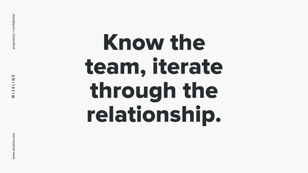 W I Z E L I N E Know the team, iterate through ...