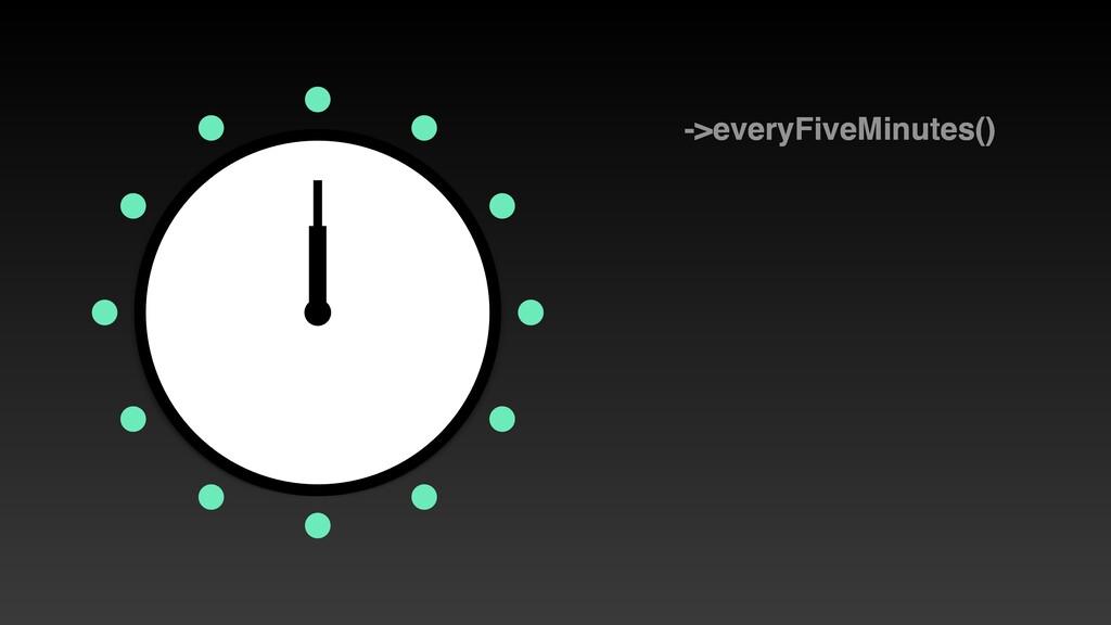 ->everyFiveMinutes() ->everyFiveMinutes() ->eve...