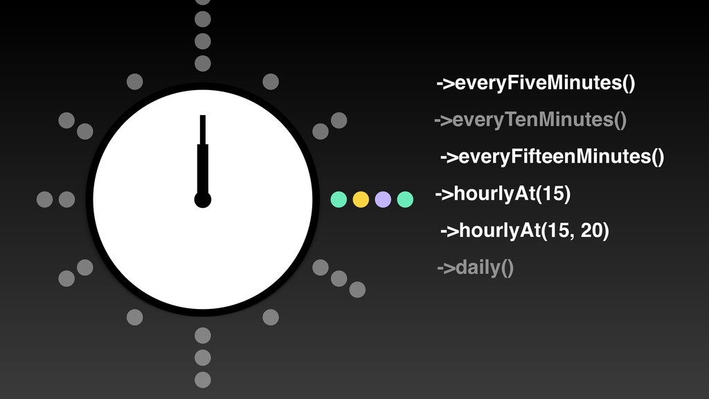 ->everyFiveMinutes() ->everyTenMinutes() ->ever...
