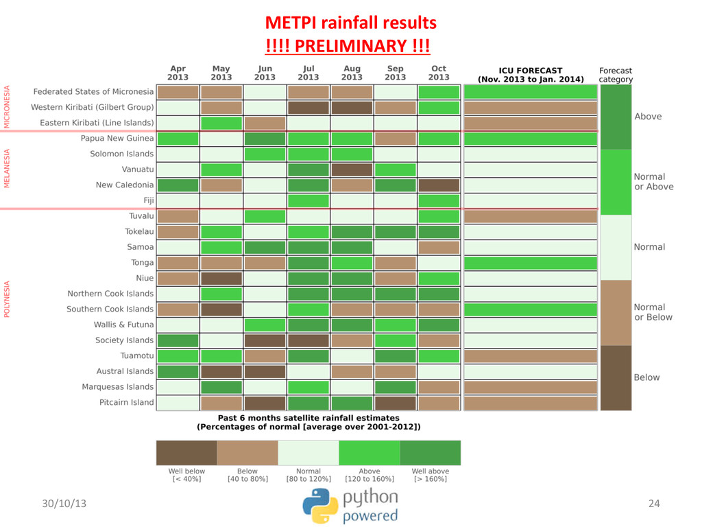 30/10/13	