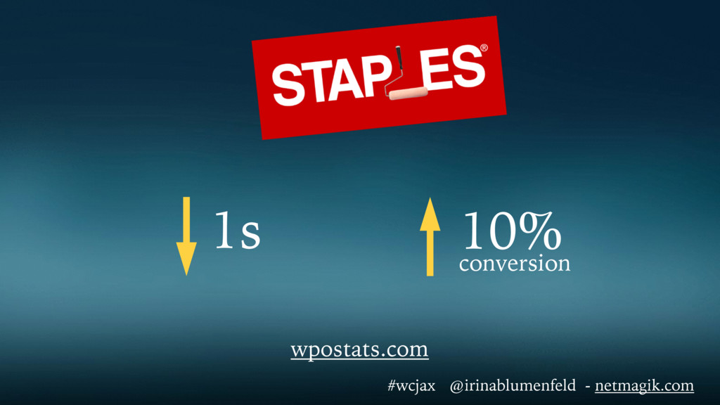 1s 10% conversion wpostats.com #wcjax @irinablu...