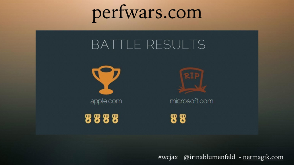 perfwars.com #wcjax @irinablumenfeld - netmagik...