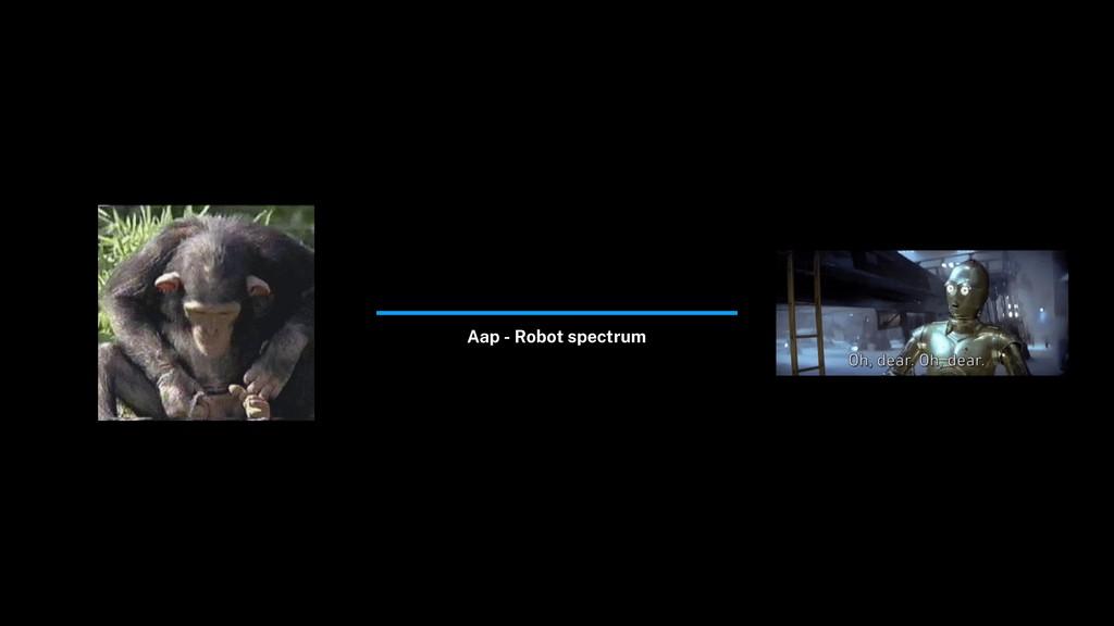 Aap - Robot spectrum