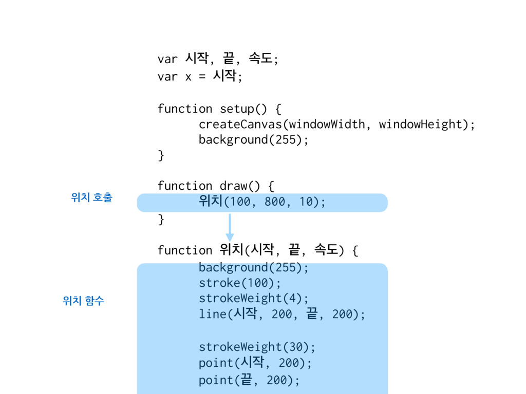 var द, , ࣘب; var x = द; function setup() { c...