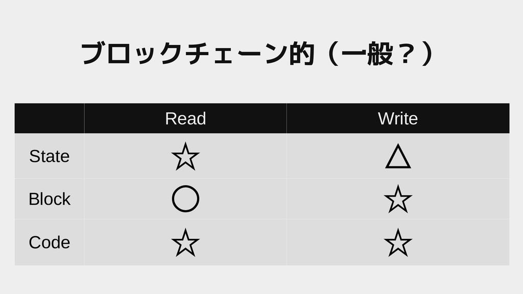 Read Write State ☆ △ Block ○ ☆ Code ☆ ☆ ブロックチェー...