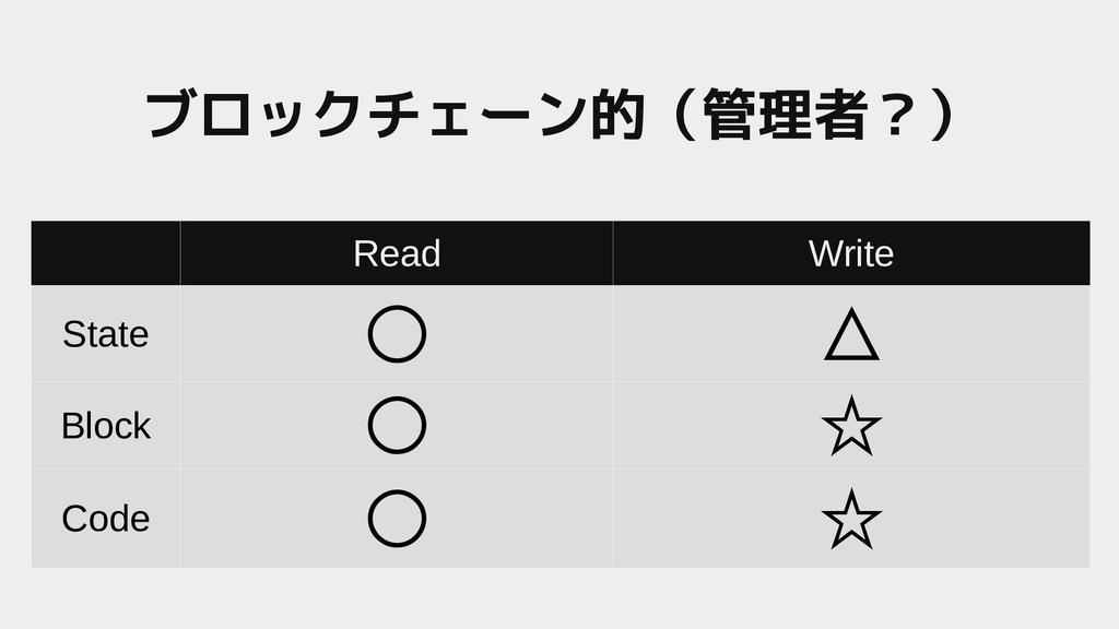 Read Write State ○ △ Block ○ ☆ Code ○ ☆ ブロックチェー...